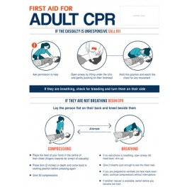 Guard® CPR & Choking Procedures Wall Posters